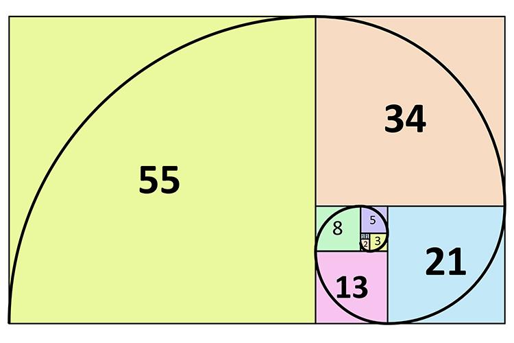 Bài tập Python - Fibonacci